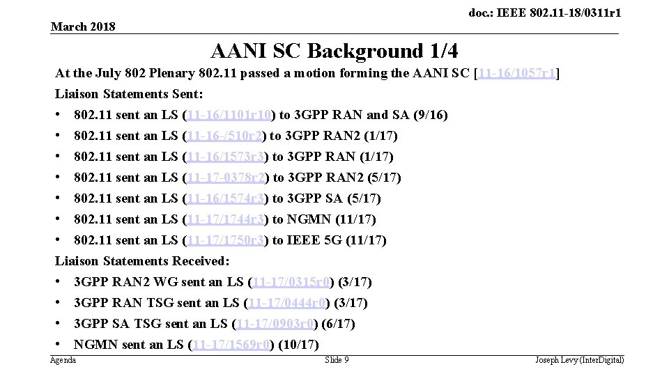 doc. : IEEE 802. 11 -18/0311 r 1 March 2018 AANI SC Background 1/4