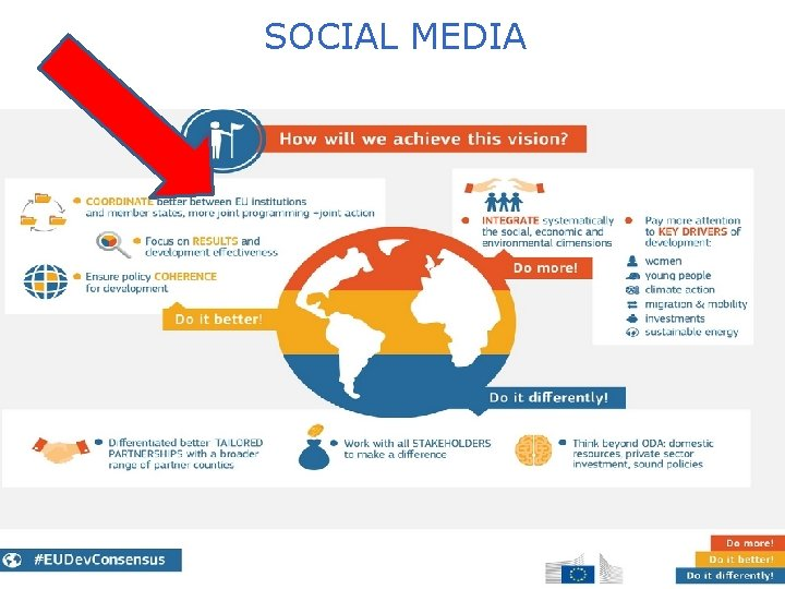 SOCIAL MEDIA EMBED JOINT PROGRAMMING IN THE BROADER COMMUNICATION STRATEGY