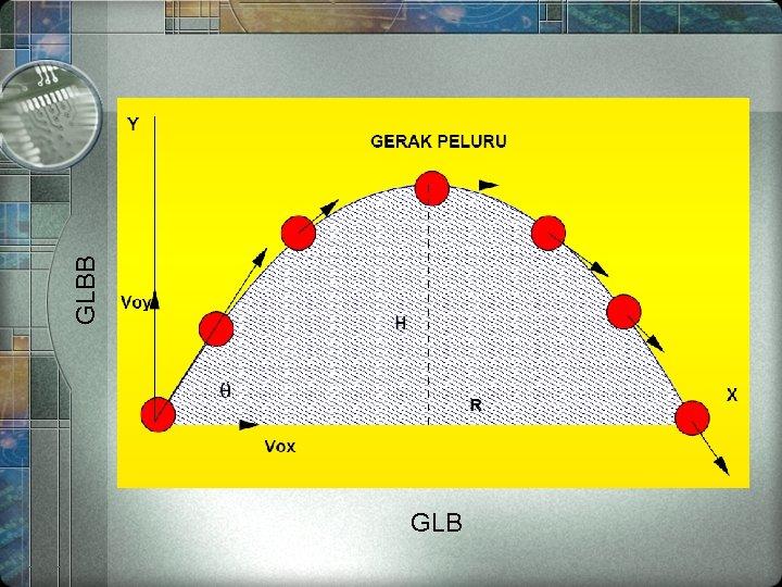 GLB GLBB