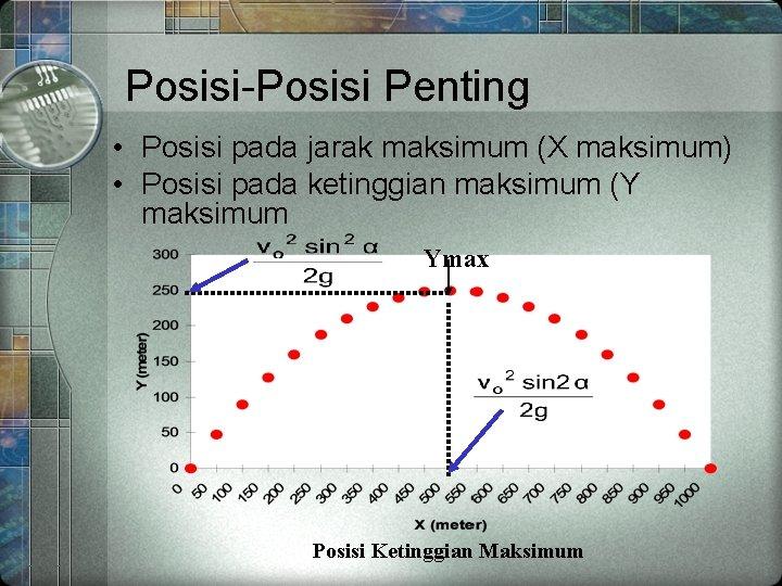 Posisi-Posisi Penting • Posisi pada jarak maksimum (X maksimum) • Posisi pada ketinggian maksimum
