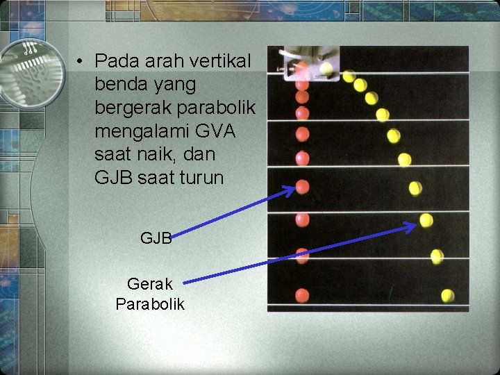 • Pada arah vertikal benda yang bergerak parabolik mengalami GVA saat naik, dan
