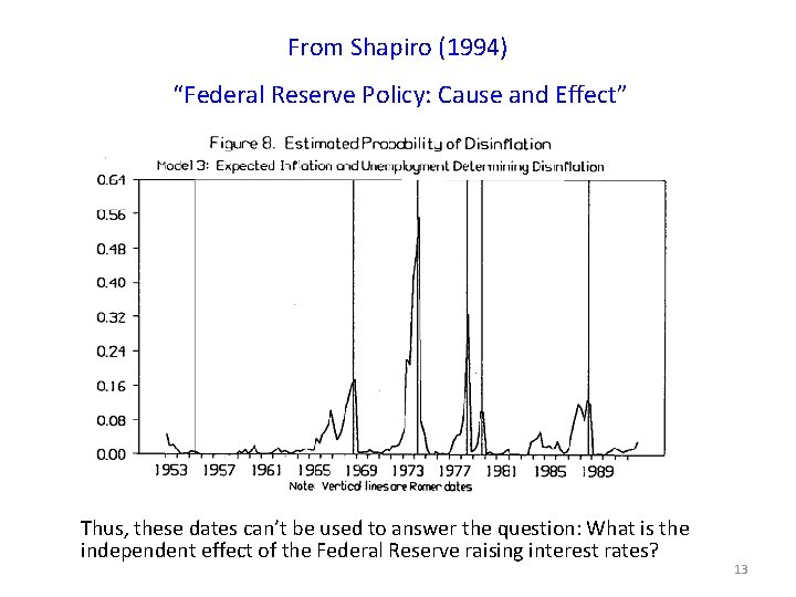 """From Shapiro (1994) """"Federal Reserve Policy: Cause and Effect"""" Thus, these dates can't be"""