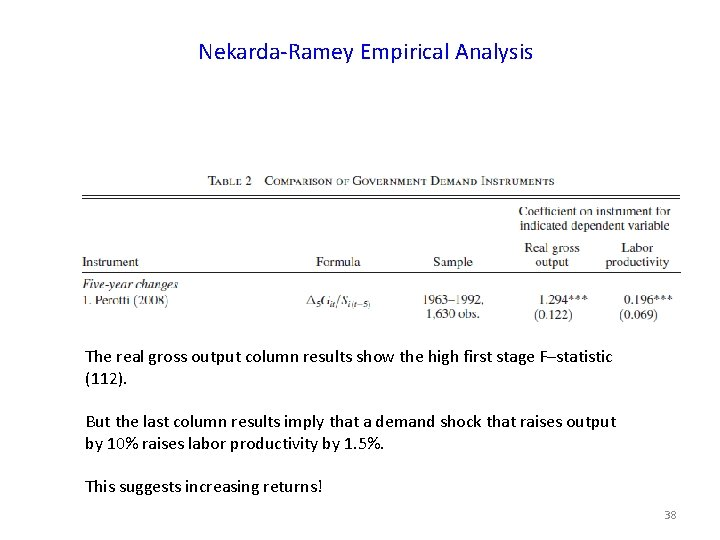 Nekarda-Ramey Empirical Analysis The real gross output column results show the high first stage