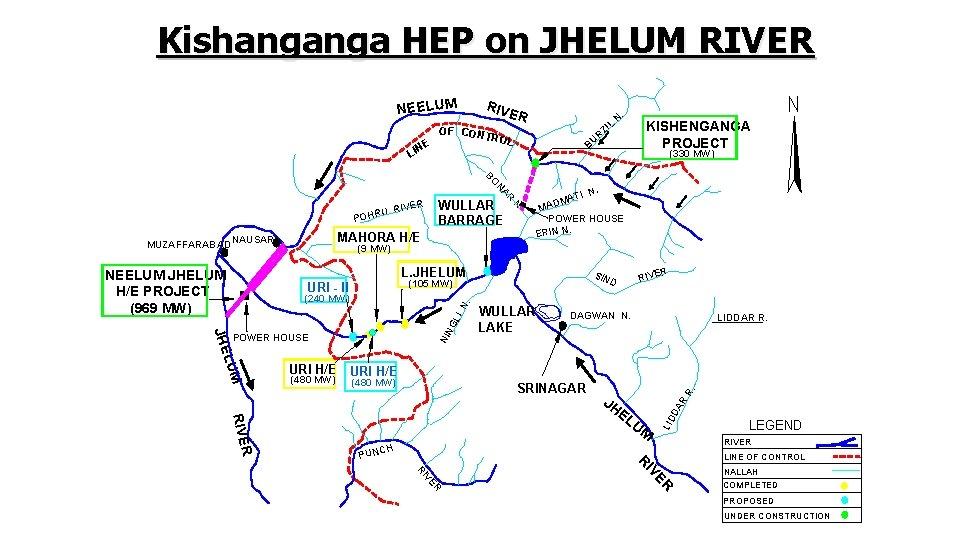 GRAND PLAN : PROJECTS ON THE JHELUM Kishanganga HEP on JHELUM RIVER NEELUM RIV