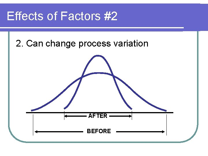 Effects of Factors #2 2. Can change process variation AFTER BEFORE