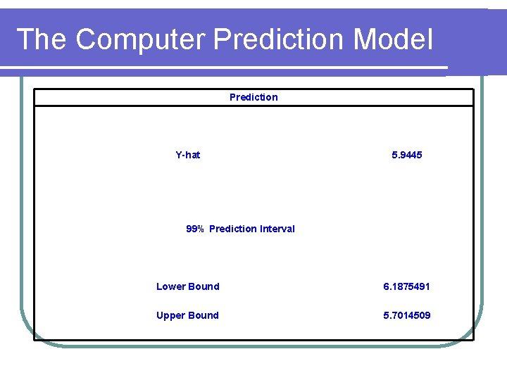 The Computer Prediction Model Prediction Y-hat 5. 9445 99% Prediction Interval Lower Bound 6.