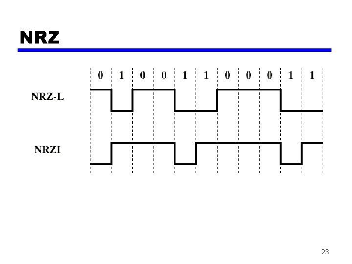 NRZ 23