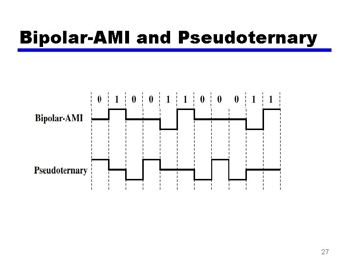 Bipolar-AMI and Pseudoternary 27