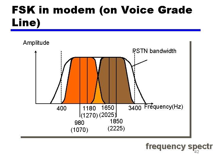 FSK in modem (on Voice Grade Line) Amplitude PSTN bandwidth 400 3400 Frequency(Hz) 1180