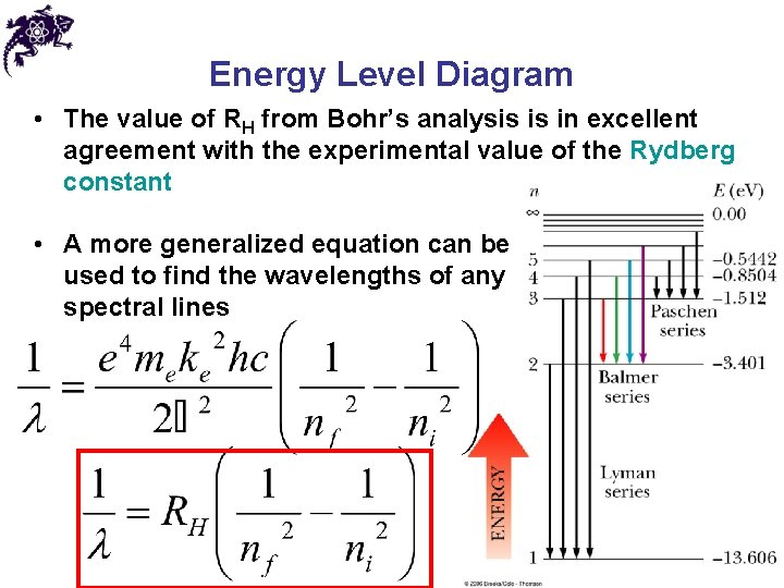 Energy Level Diagram • The value of RH from Bohr's analysis is in excellent