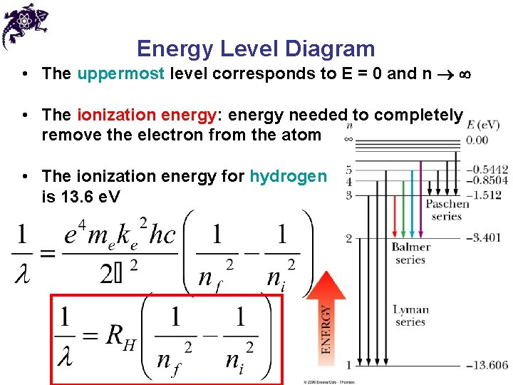 Energy Level Diagram • The uppermost level corresponds to E = 0 and n