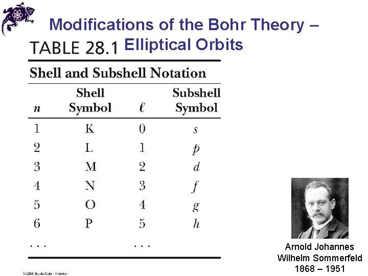 Modifications of the Bohr Theory – Elliptical Orbits Arnold Johannes Wilhelm Sommerfeld 1868 –