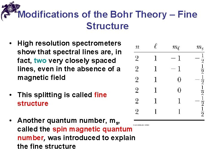 Modifications of the Bohr Theory – Fine Structure • High resolution spectrometers show that
