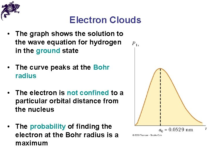 Electron Clouds • The graph shows the solution to the wave equation for hydrogen