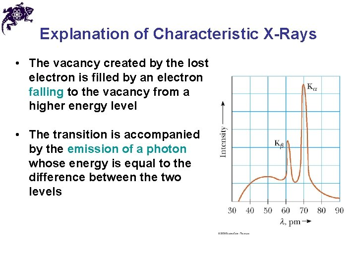 Explanation of Characteristic X-Rays • The vacancy created by the lost electron is filled