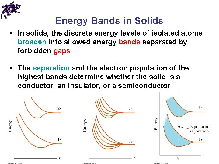Energy Bands in Solids • In solids, the discrete energy levels of isolated atoms