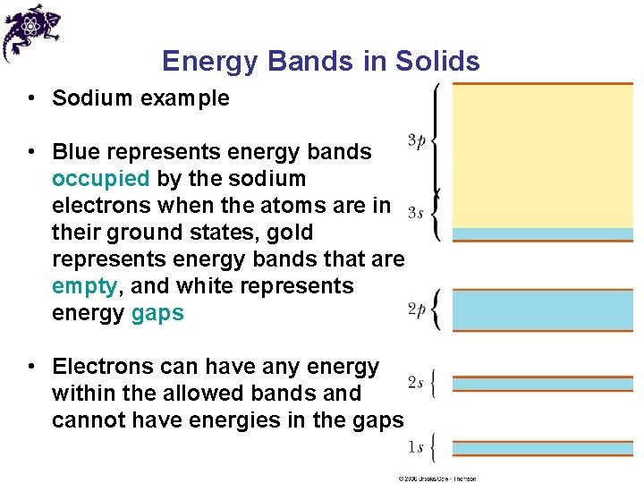 Energy Bands in Solids • Sodium example • Blue represents energy bands occupied by