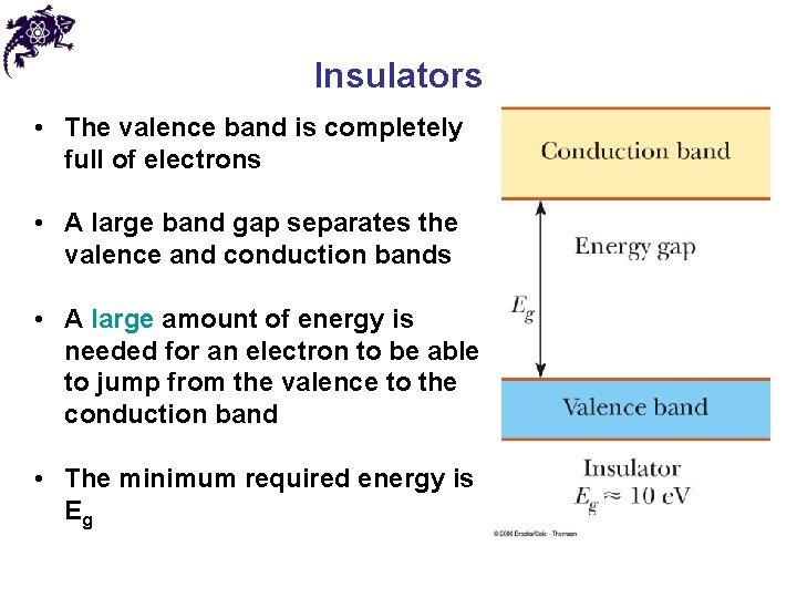 Insulators • The valence band is completely full of electrons • A large band