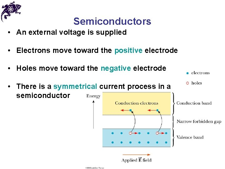 Semiconductors • An external voltage is supplied • Electrons move toward the positive electrode