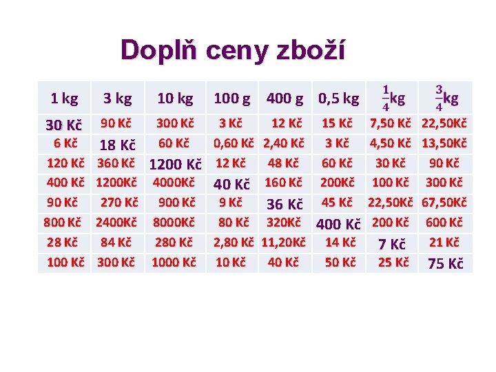 Doplň ceny zboží 1 kg 3 kg 100 g 400 g 0, 5 kg