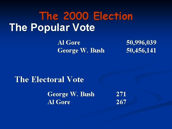 The 2000 Election The Popular Vote Al Gore George W. Bush 50, 996, 039