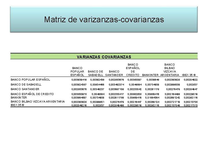Matriz de varizanzas-covarianzas VARIANZAS COVARIANZAS BANCO POPULAR ESPAÑOL BANCO DE BANCO SABADELL SANTANDER BANCO