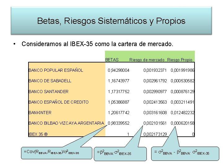 Betas, Riesgos Sistemáticos y Propios • Consideramos al IBEX-35 como la cartera de mercado.
