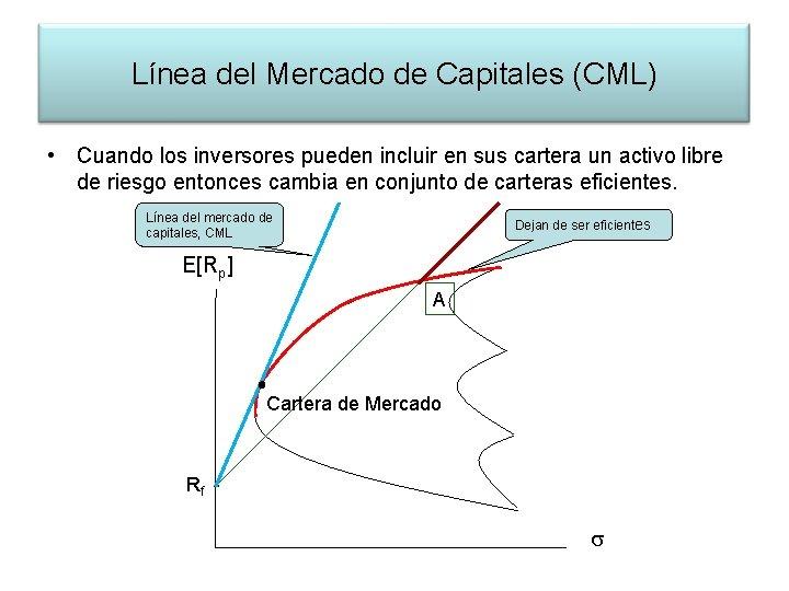 Línea del Mercado de Capitales (CML) • Cuando los inversores pueden incluir en sus