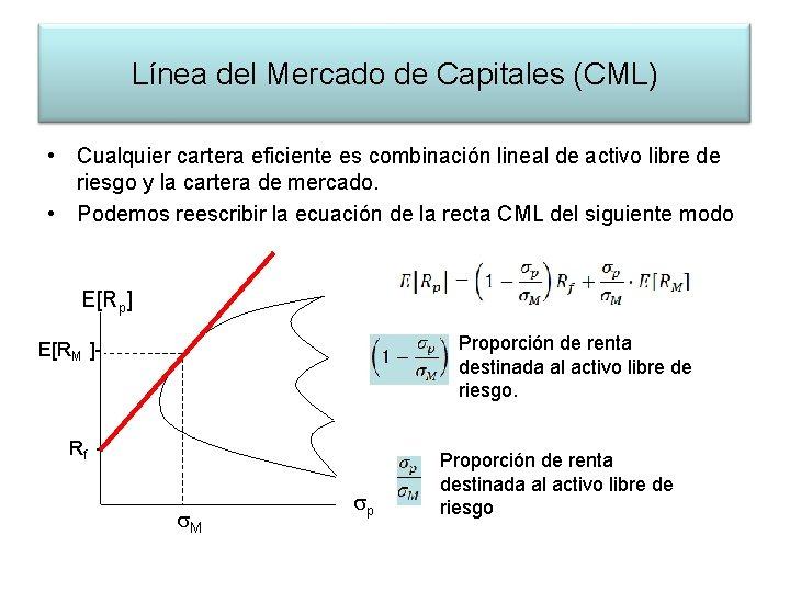 Línea del Mercado de Capitales (CML) • Cualquier cartera eficiente es combinación lineal de