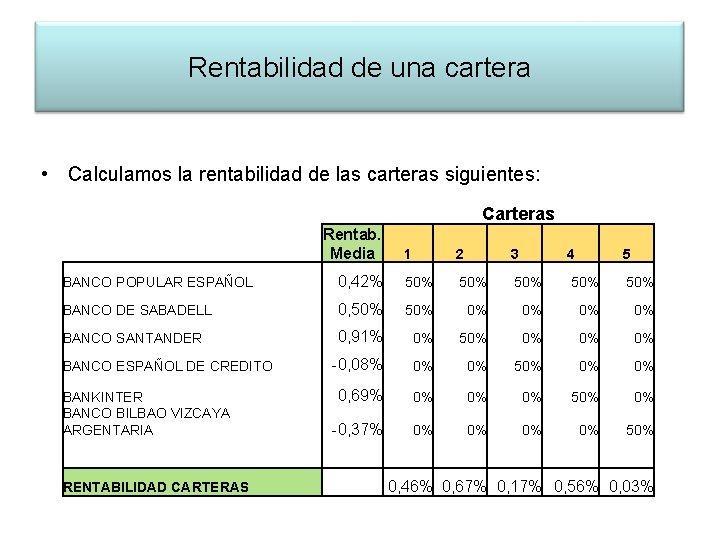 Rentabilidad de una cartera • Calculamos la rentabilidad de las carteras siguientes: Carteras Rentab.