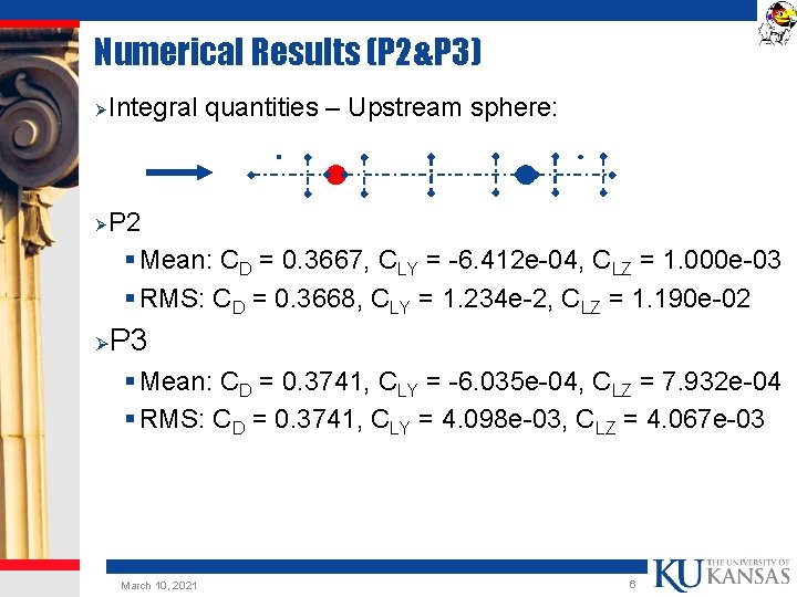 Numerical Results (P 2&P 3) Ø Ø Integral quantities – Upstream sphere: P 2