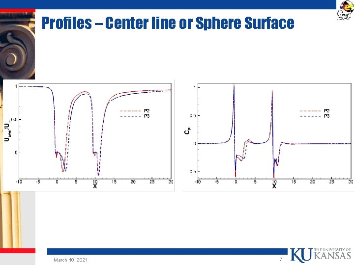 Profiles – Center line or Sphere Surface March 10, 2021 7
