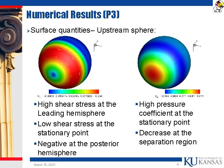 Numerical Results (P 3) Ø Surface quantities– Upstream sphere: § High shear stress at