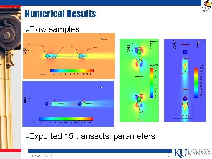 Numerical Results Ø Flow samples Ø Exported 15 transects' parameters March 10, 2021 9
