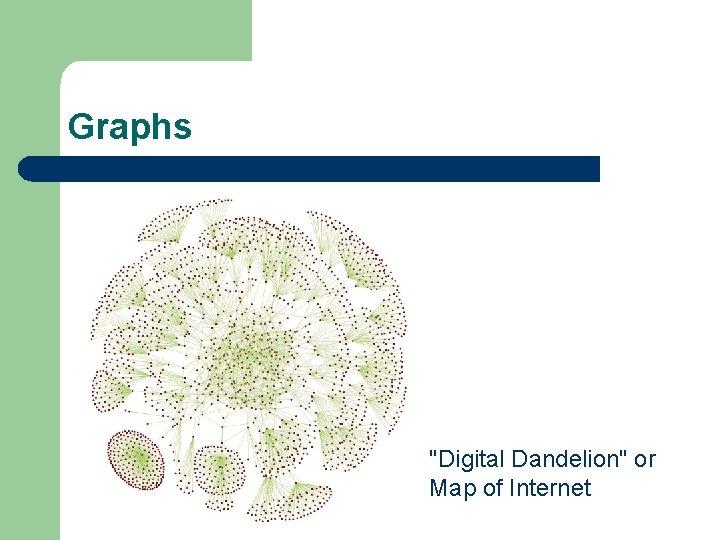 """Graphs """"Digital Dandelion"""" or Map of Internet"""