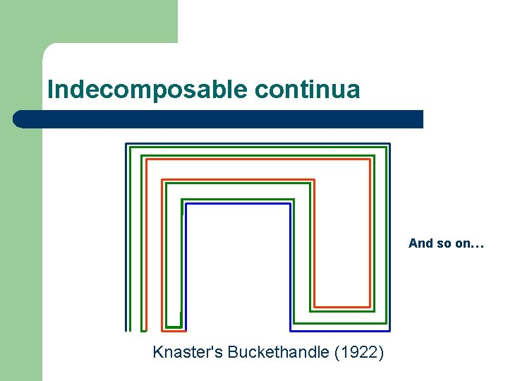 Indecomposable continua And so on… Knaster's Buckethandle (1922)