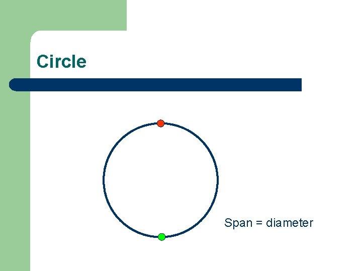 Circle Span = diameter