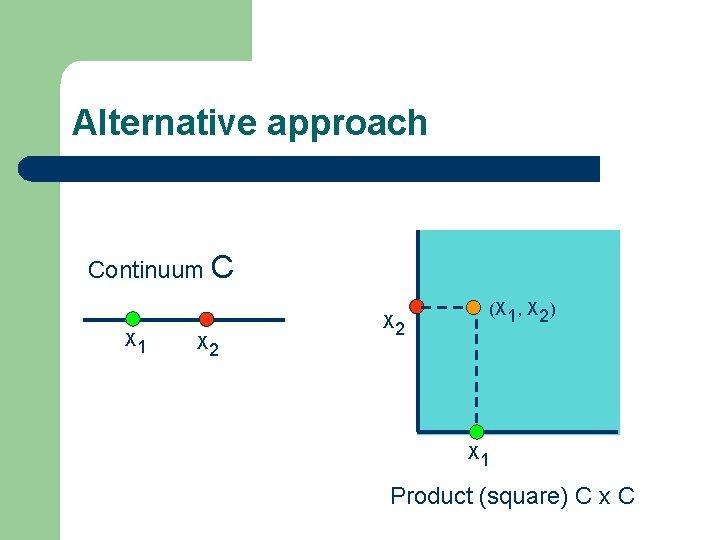 Alternative approach Continuum C X 1 X 2 (X 1, X 2) X 1