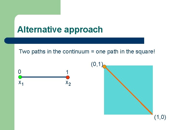 Alternative approach Two paths in the continuum = one path in the square! (0,