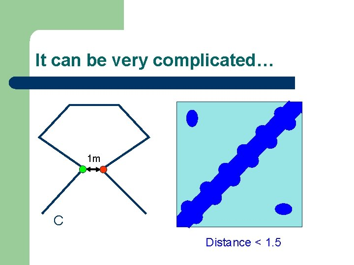 It can be very complicated… 1 m C Distance < 1. 5