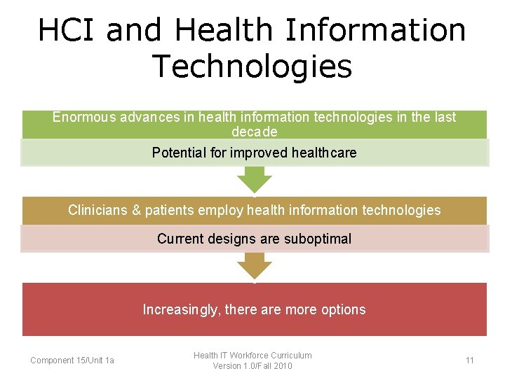 HCI and Health Information Technologies • Enormous advances in health information technologies in the