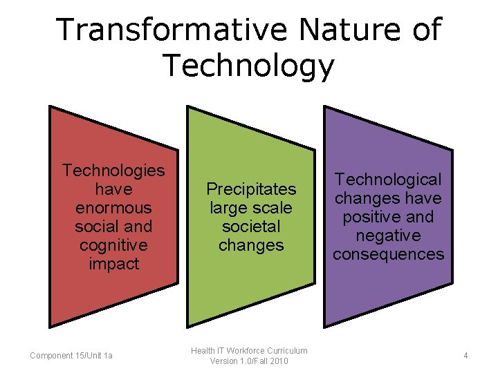 Transformative Nature of Technology • Technologies can have enormous social and cognitive impact •