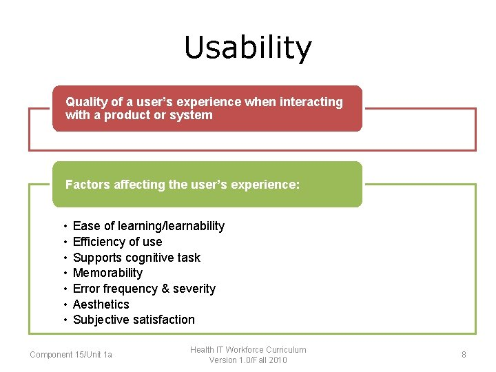Usability Quality of of a user's experience when interacting when • Quality a user's