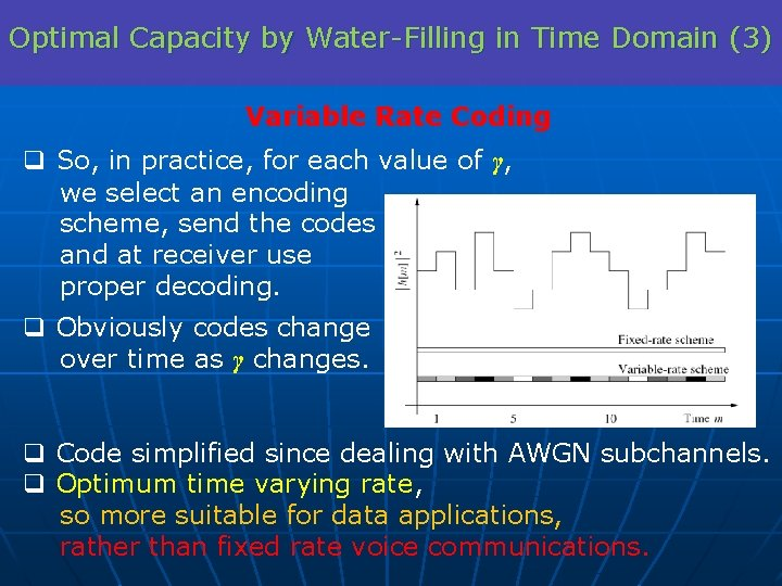 Optimal Capacity by Water-Filling in Time Domain (3) Variable Rate Coding q So, in