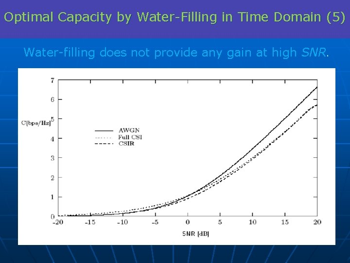 Optimal Capacity by Water-Filling in Time Domain (5) Water-filling does not provide any gain