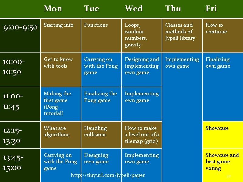 Mon Tue Wed Thu Fri 9: 00 -9: 50 Starting info Functions Loops, random