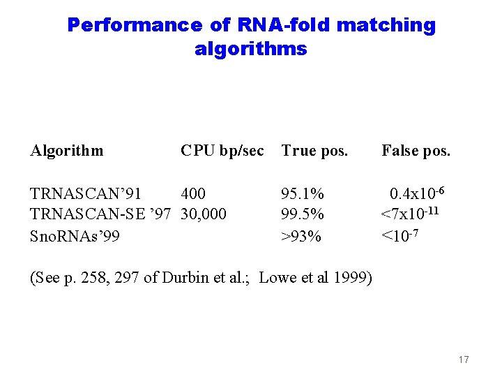 Performance of RNA-fold matching algorithms Algorithm CPU bp/sec TRNASCAN' 91 400 TRNASCAN-SE ' 97