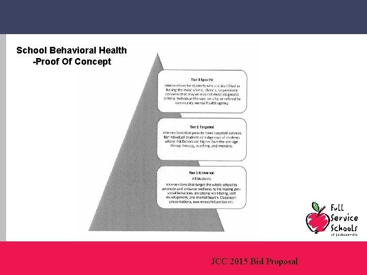 School Behavioral Health -Proof Of Concept JCC 2015 Bid Proposal