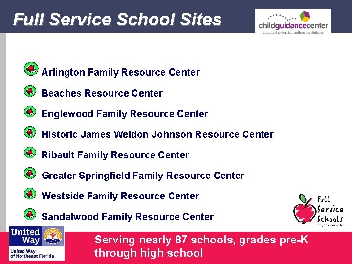 Full Service School Sites Arlington Family Resource Center Beaches Resource Center Englewood Family Resource