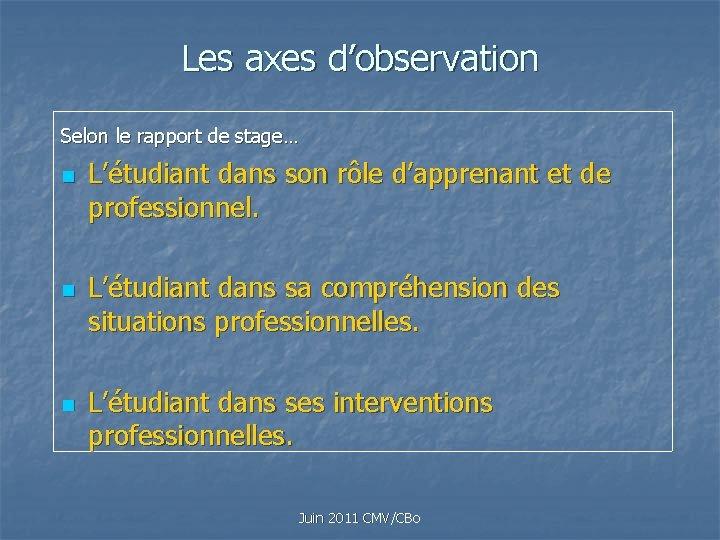 Les axes d'observation Selon le rapport de stage… n n n L'étudiant dans son